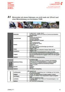 Motorrad Kat. A1